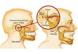 tmj pain under jaw